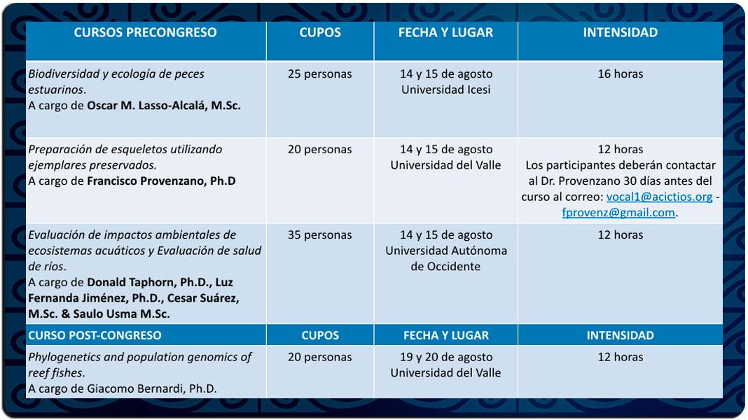 XIV Congreso Colombiano de Ictiología cursos pre congreso