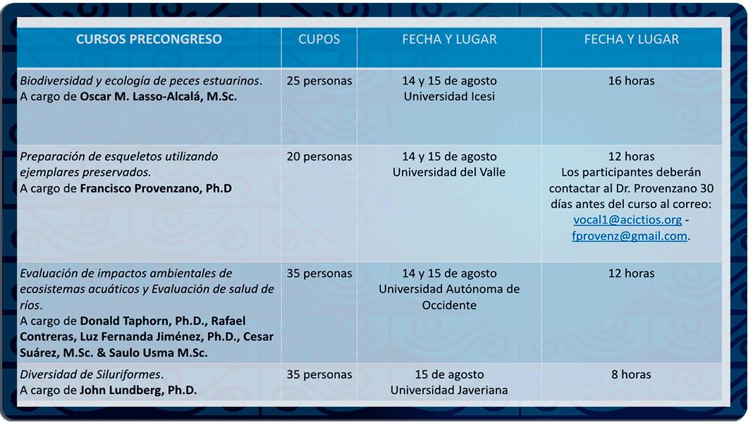 Acictios XIV Congreso Colombiano de Ictiología y V Encuentro de Ictiólogos Suramericanos - Cursos Pre-Congreso